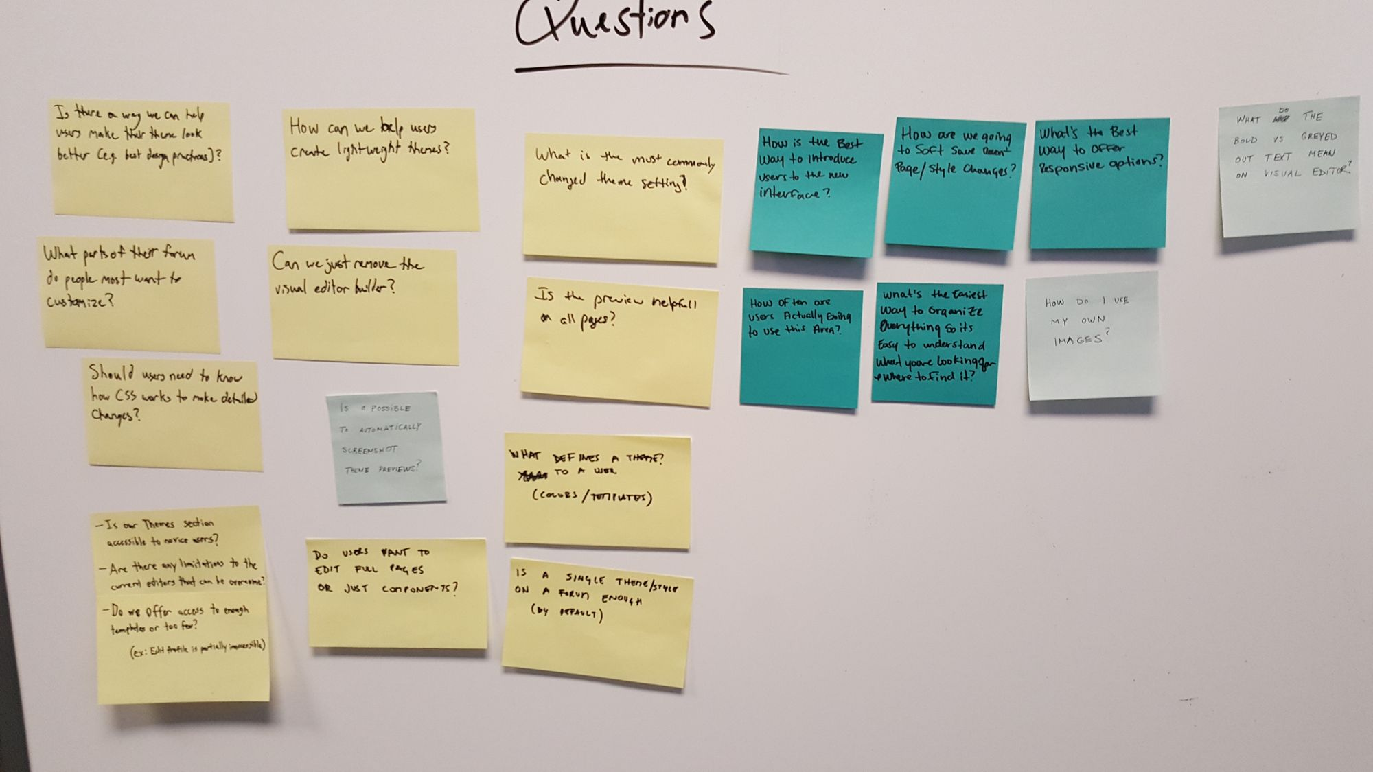 """Picture of a whiteboard covered with post-it notes and a title reading """"Questions"""""""