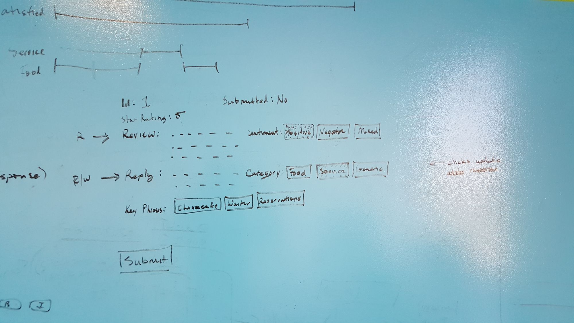 Screenshot of a whiteboard with pieces of an interface roughly mocked up
